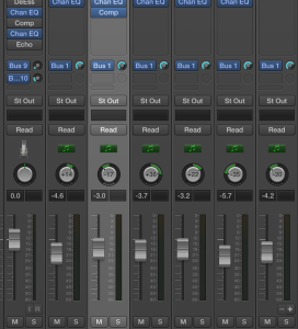 Mixer Closeup